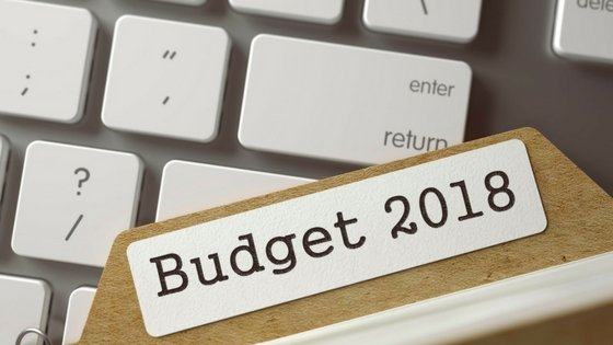 Successful Budget Management